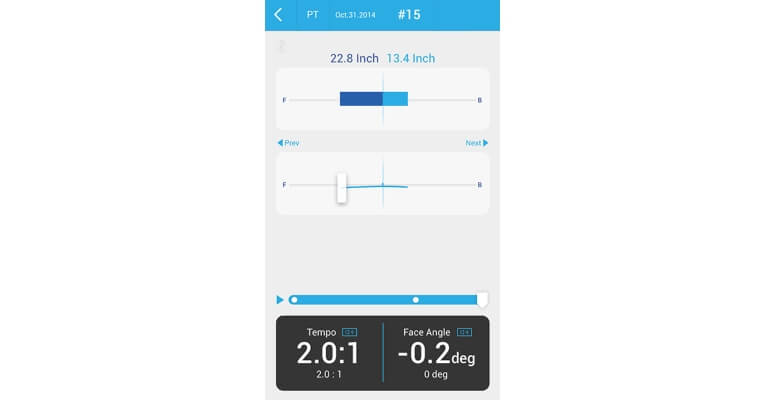 GolfZon SwingTalk Golf Swing Analyzer Review