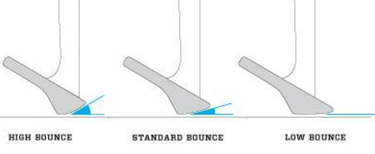 wedge-bounce