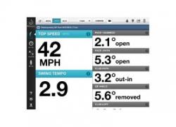 Swingbyte 2 Golf Swing Analyzer Review