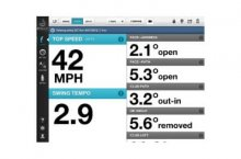 Swingbyte 2 Golf Swing Analyzer Review
